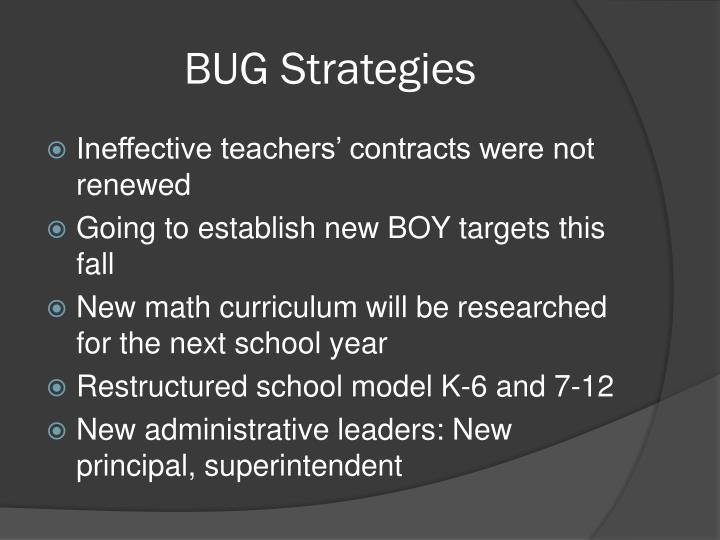 BUG Strategies