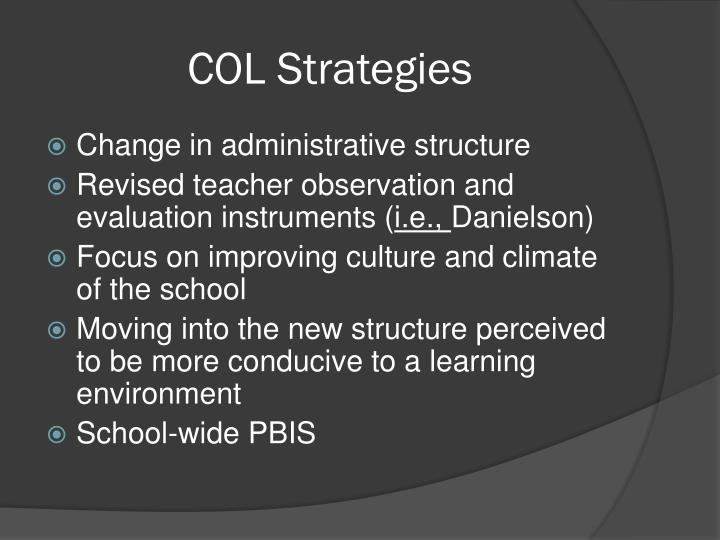 COL Strategies