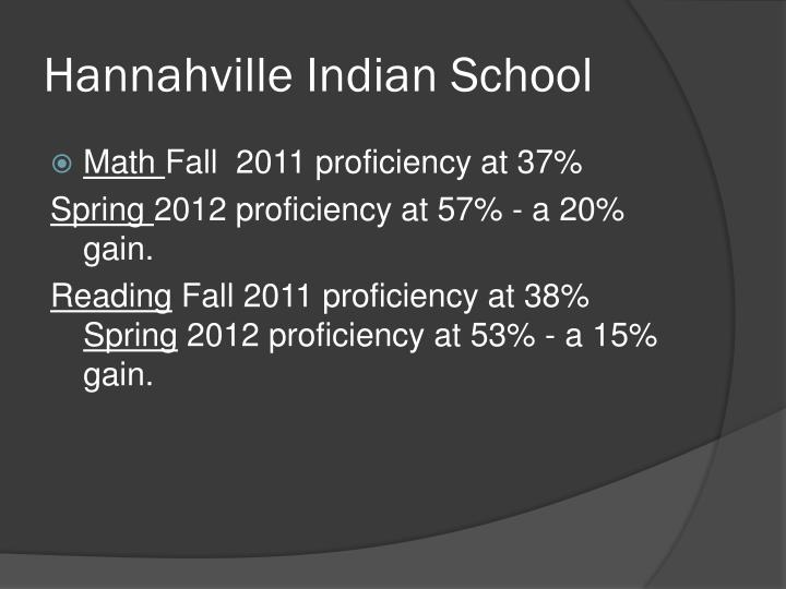 Hannahville Indian School