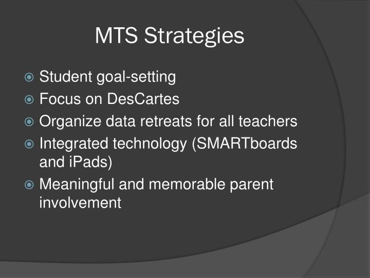 MTS Strategies