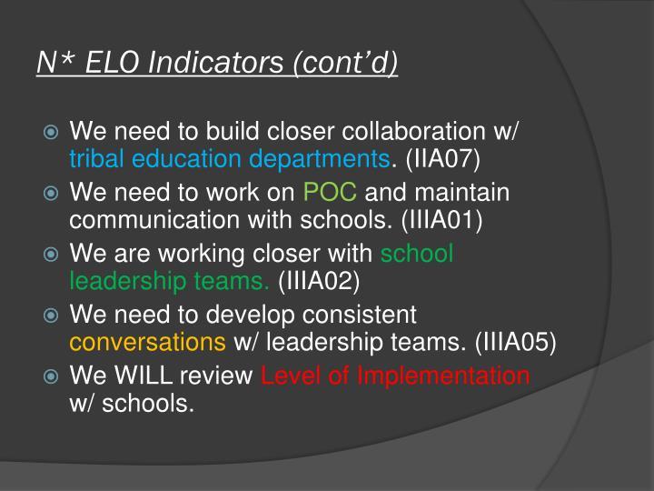 N* ELO Indicators (cont'd)