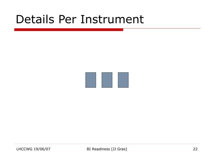Details Per Instrument