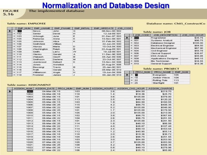 Ppt chapter 5 normalization of database tables for Table normalization