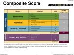 barrier removal assessment and viability overview bravo composite score