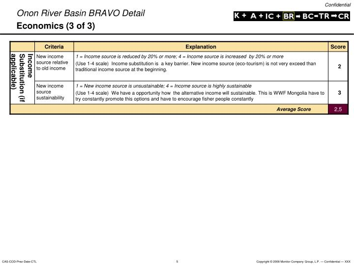 Onon River Basin BRAVO Detail