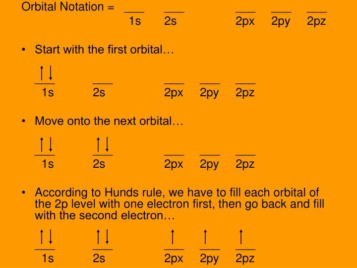 Orbital Notation =   _______________