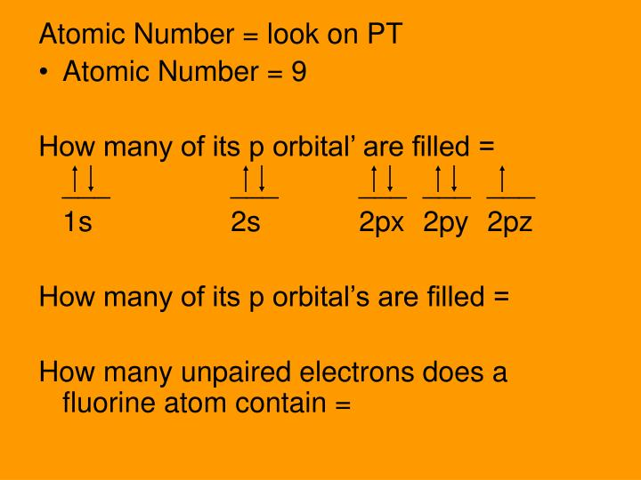 Atomic Number = look on PT