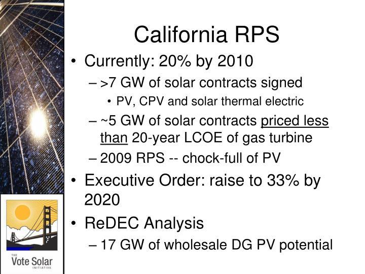 California RPS