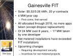 gainesville fit