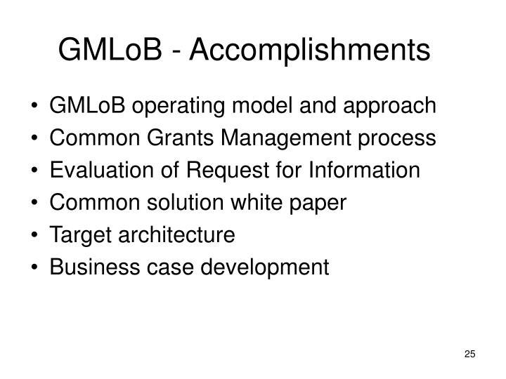 GMLoB - Accomplishments