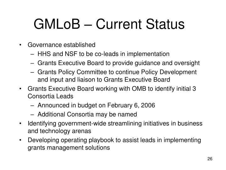 GMLoB – Current Status