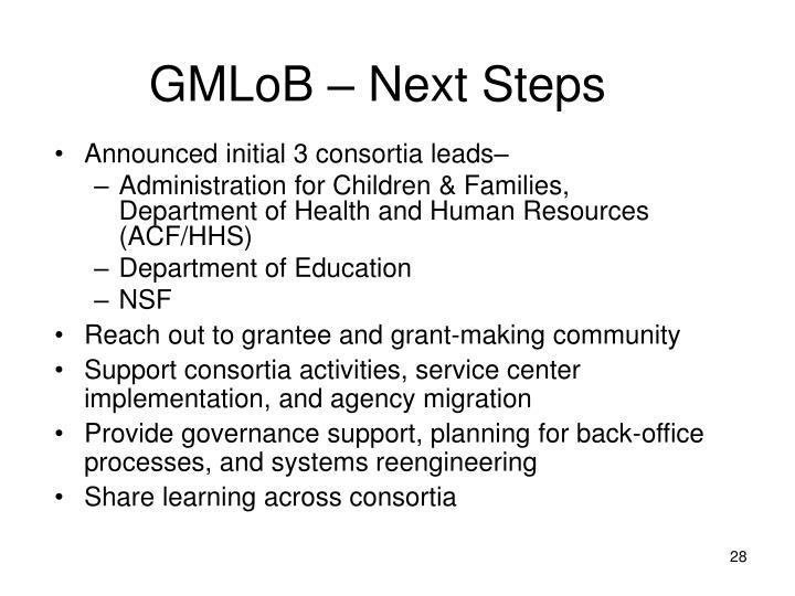 GMLoB – Next Steps
