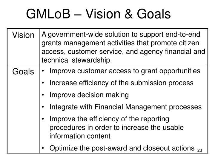 GMLoB – Vision & Goals