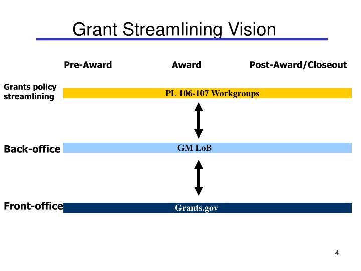 Grant Streamlining Vision
