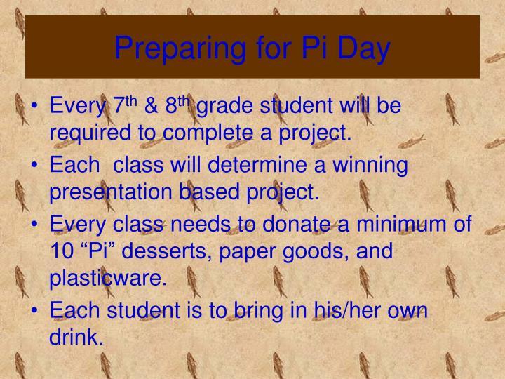 Preparing for Pi Day