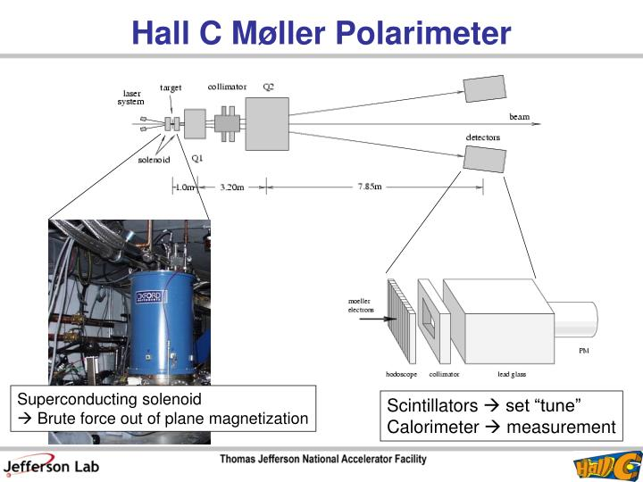 Hall c m ller polarimeter