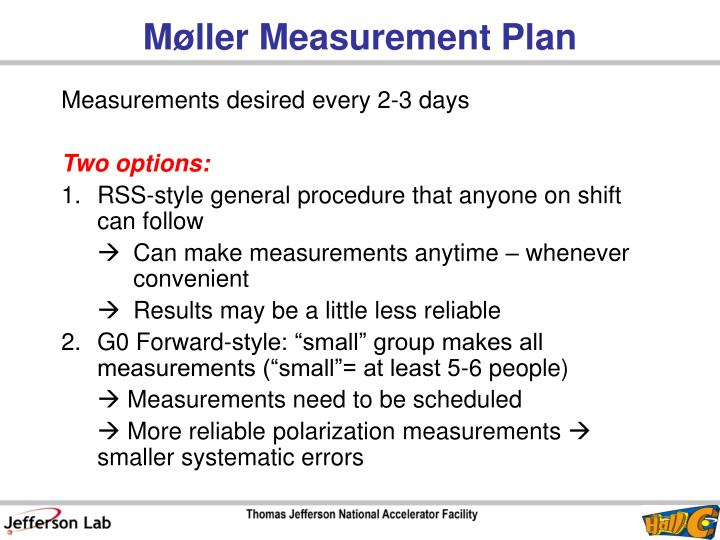 Møller Measurement Plan
