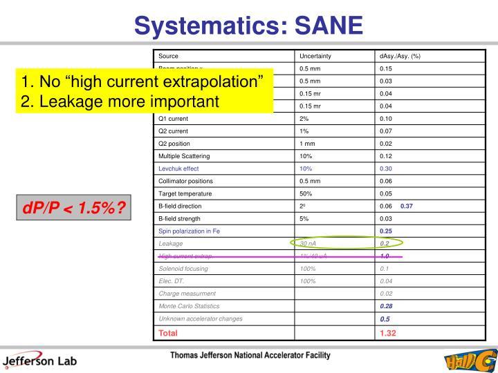 Systematics: SANE