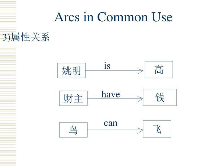 Arcs in Common Use