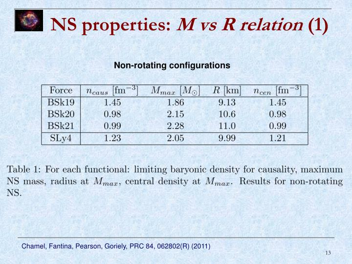 NS properties: