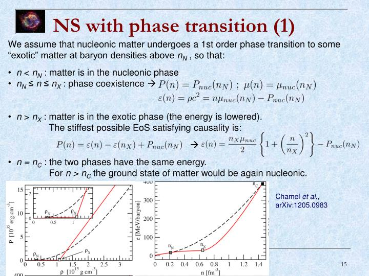 NS with phase transition (1)