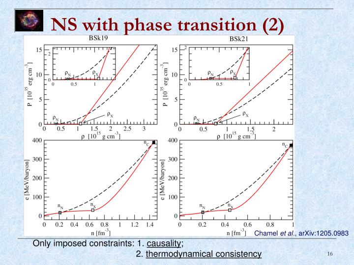 NS with phase transition (2)