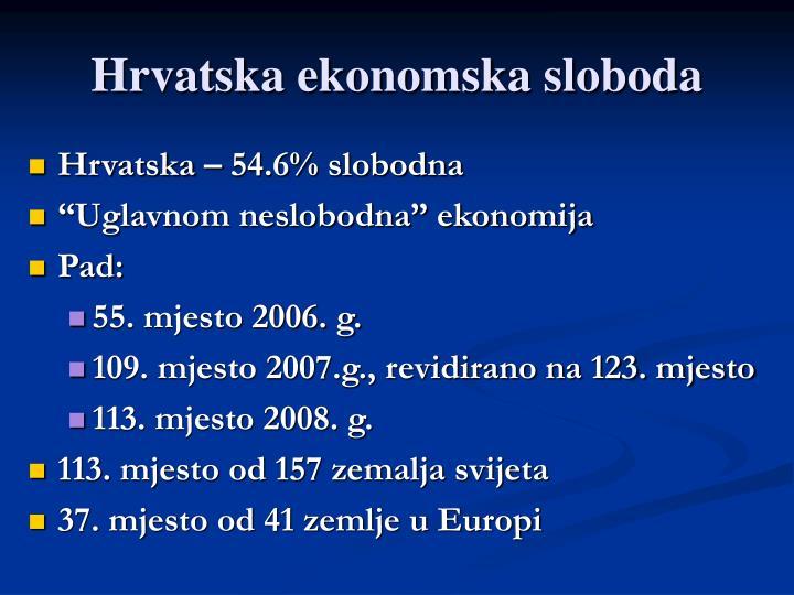 Hrvatska ekonomska sloboda