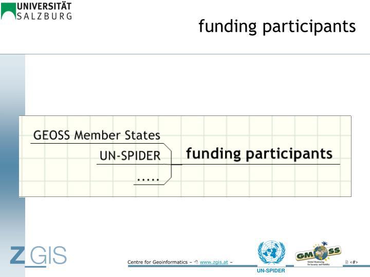 funding participants