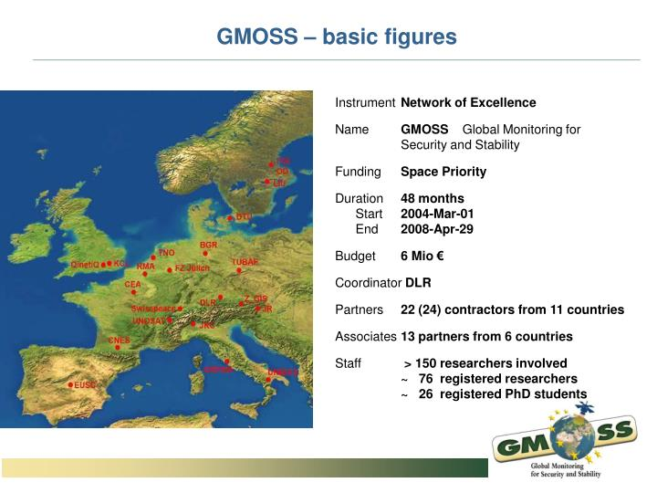 GMOSS – basic figures
