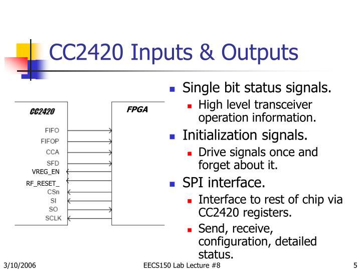 CC2420 Inputs & Outputs