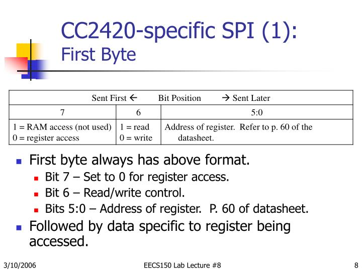 CC2420-specific SPI (1):