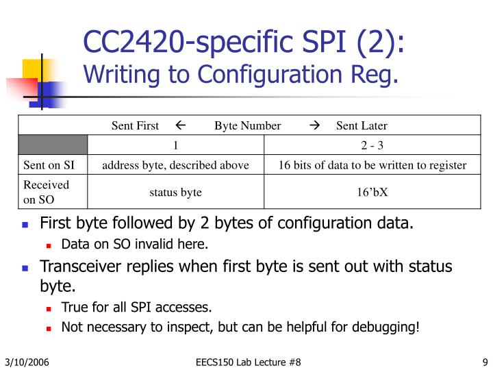 CC2420-specific SPI (2):