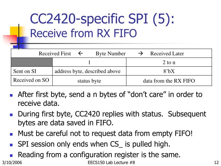 CC2420-specific SPI (5):