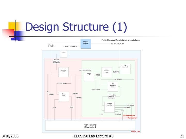 Design Structure (1)