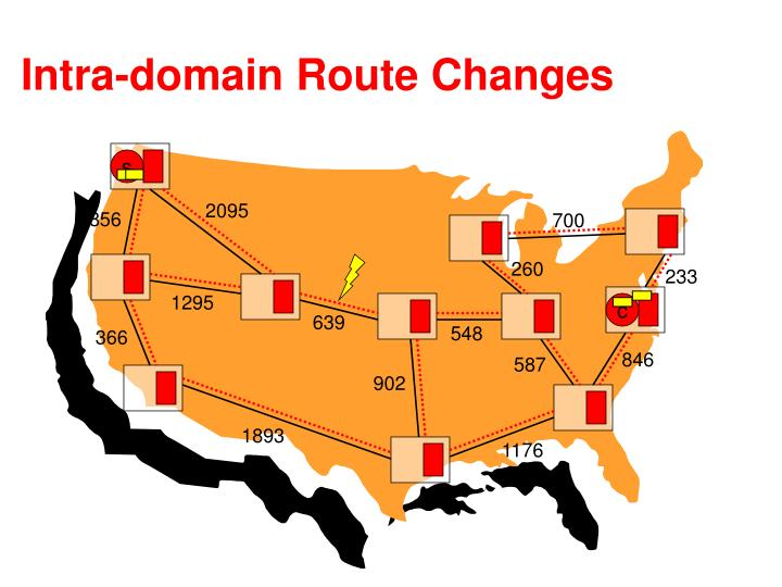 Intra-domain Route Changes
