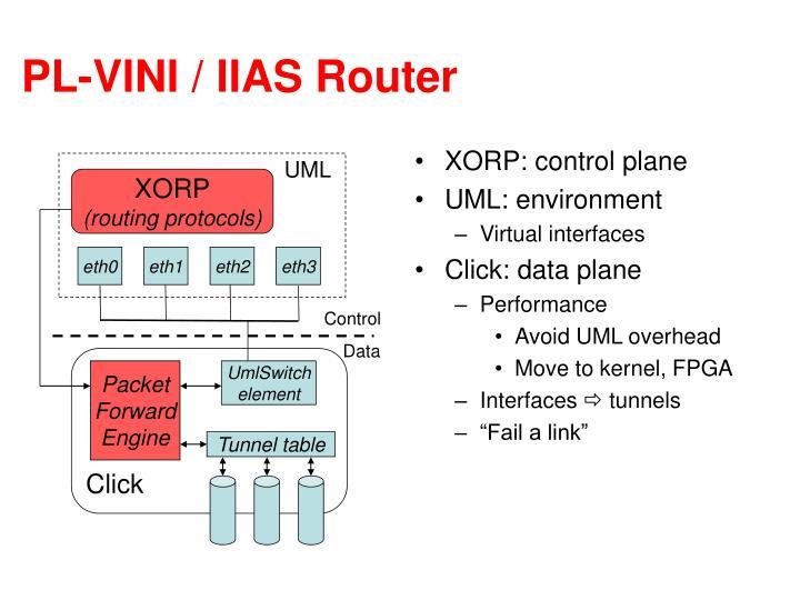PL-VINI / IIAS Router