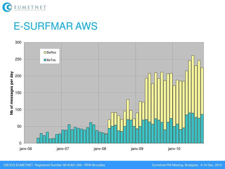 E-SURFMAR AWS