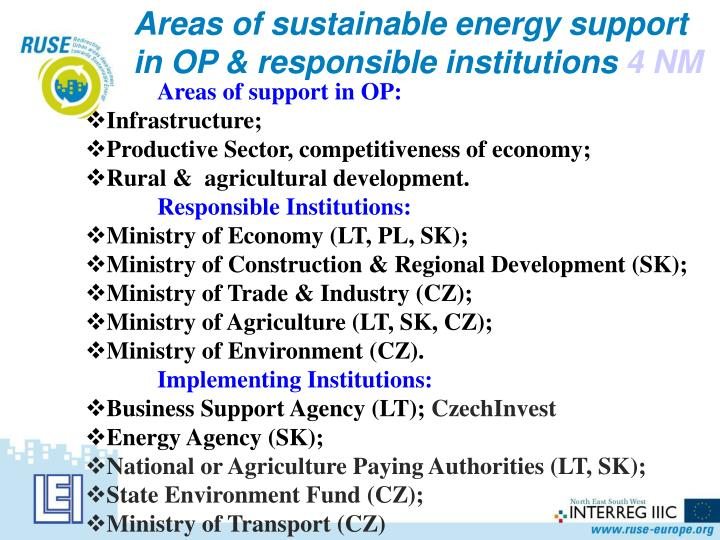 Areas of sustainable energy support in OP & responsible institutions