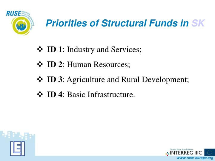 Priorities of Structural Funds in