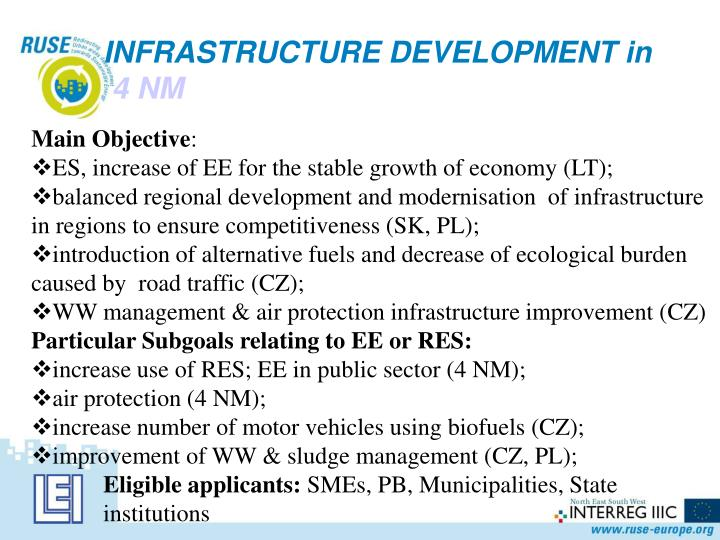 INFRASTRUCTURE DEVELOPMENT in