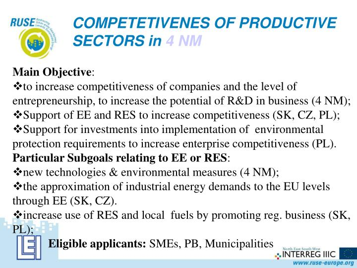 COMPETETIVENES OF PRODUCTIVE SECTORS in