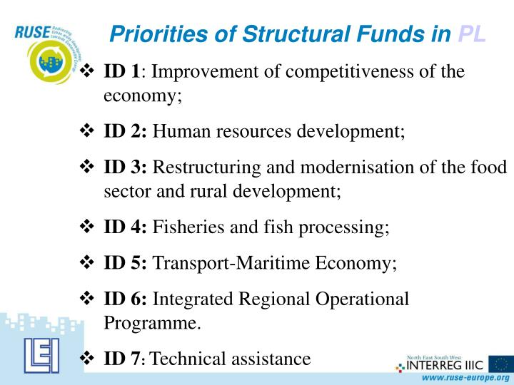 Priorities of Structural Funds