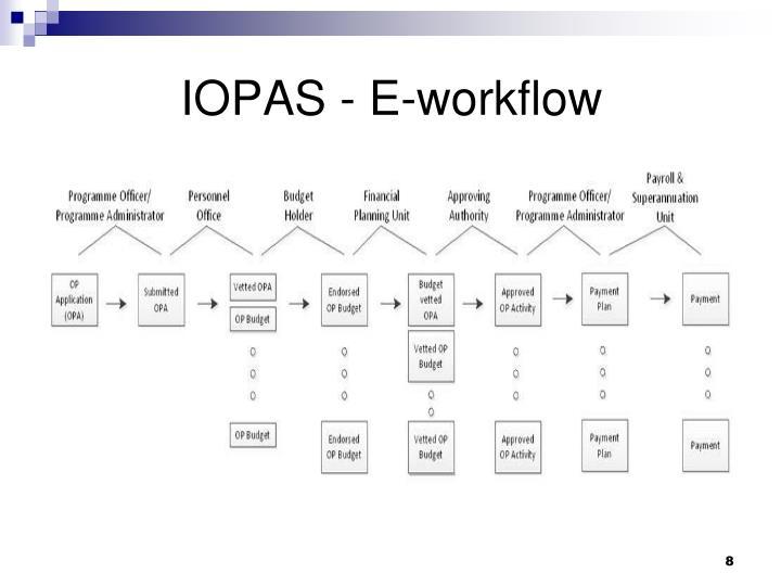 IOPAS - E-workflow