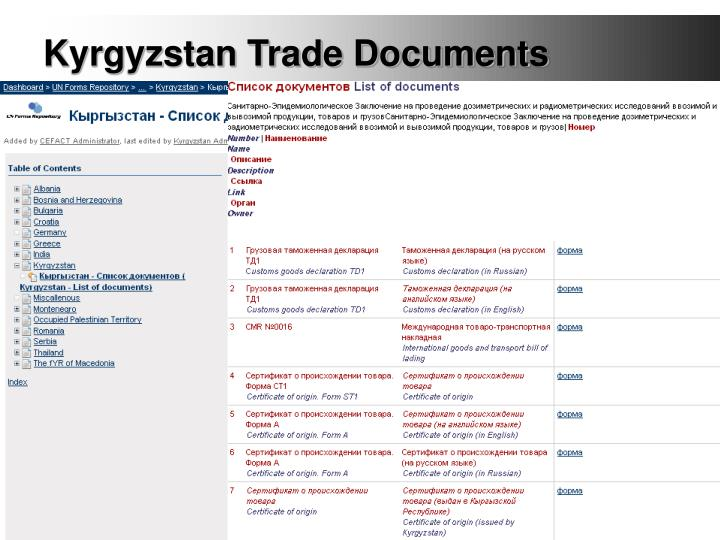 Kyrgyzstan Trade Documents