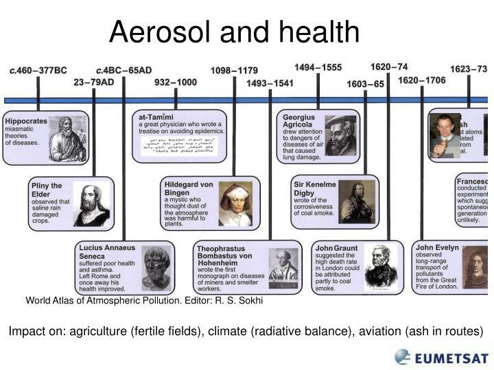 Aerosol and health