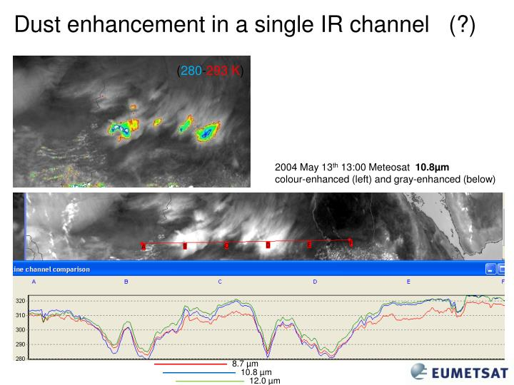 Dust enhancement in a single IR channel   (?)