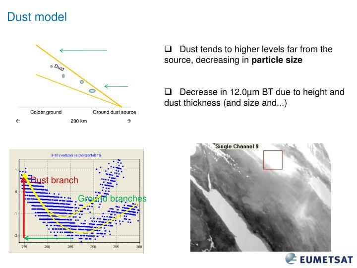 Dust model