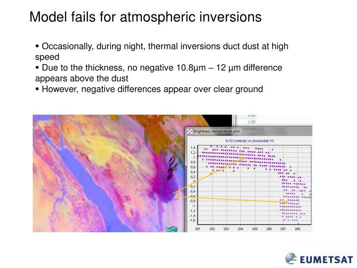 Model fails for atmospheric inversions