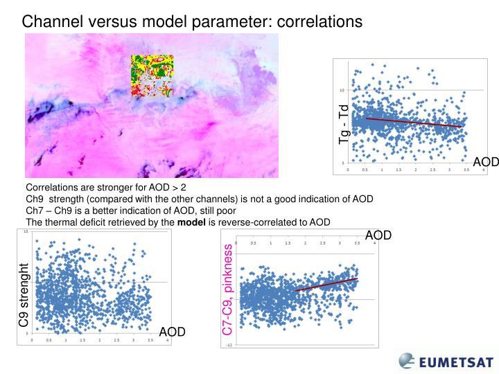 Channel versus model parameter: correlations
