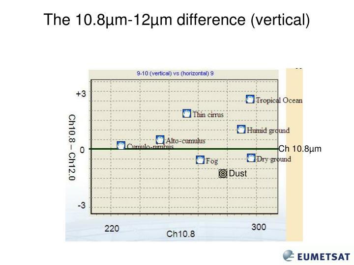 The 10.8µm-12µm difference (vertical)
